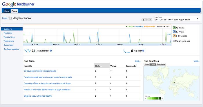 Detail feedu ponúka prehľadné štatistiky RSS zdroja