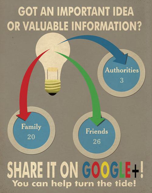 google propaganda poster-2